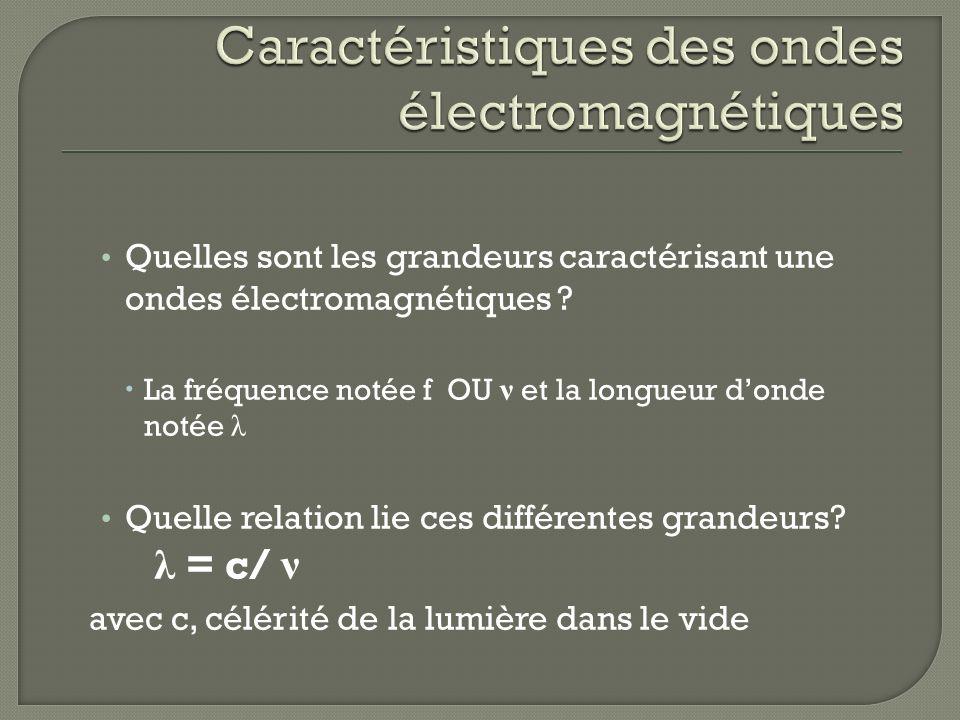Quelles sont les grandeurs caractérisant une ondes électromagnétiques ? La fréquence notée f OU ν et la longueur donde notée λ Quelle relation lie ces