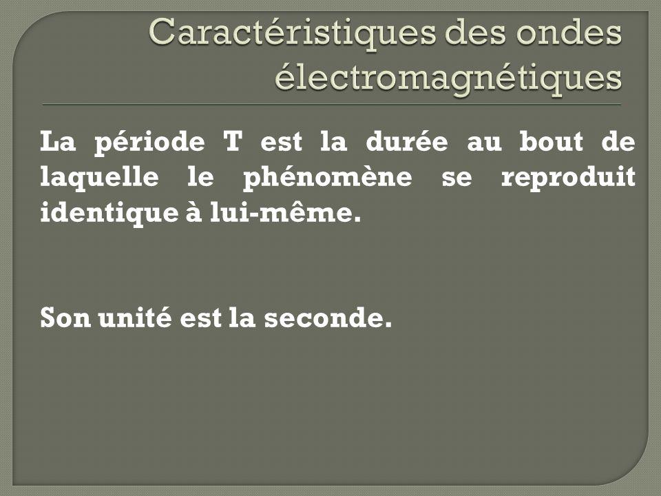 La période T est la durée au bout de laquelle le phénomène se reproduit identique à lui-même. Son unité est la seconde.