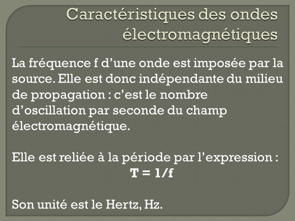 La fréquence f dune onde est imposée par la source. Elle est donc indépendante du milieu de propagation : cest le nombre doscillation par seconde du c