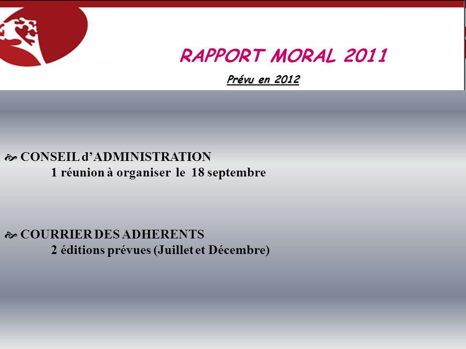 CONSEIL dADMINISTRATION 1 réunion à organiser le 18 septembre COURRIER DES ADHERENTS 2 éditions prévues (Juillet et Décembre) Prévu en 2012 RAPPORT MO