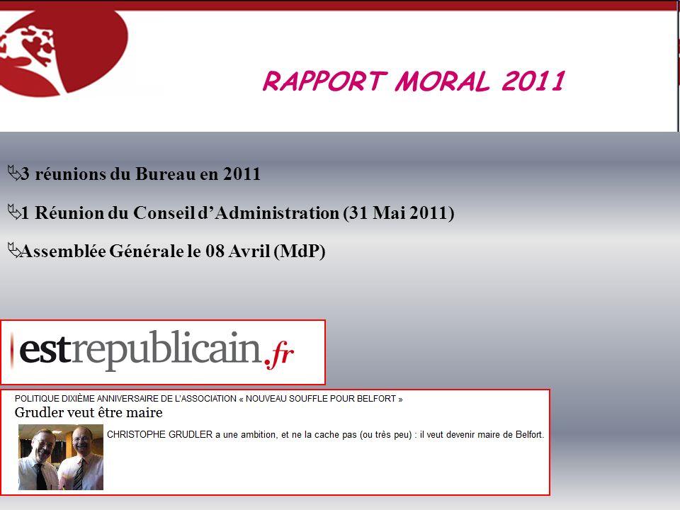 3 réunions du Bureau en 2011 1 Réunion du Conseil dAdministration (31 Mai 2011) Assemblée Générale le 08 Avril (MdP) RAPPORT MORAL 2011