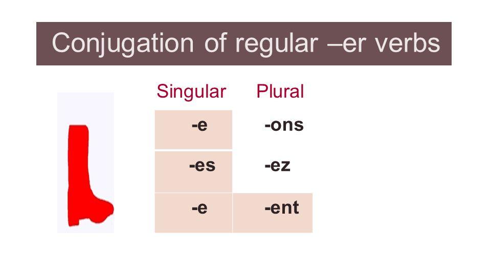 Conjugation of regular –er verbs Singular Plural -e -ons -es -ez -e -ent