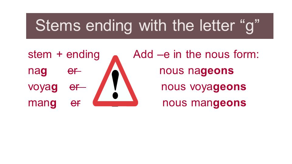 Stems ending with the letter g stem + ending Add –e in the nous form: nag er nous nageons voyag er nous voyageons mang er nous mangeons