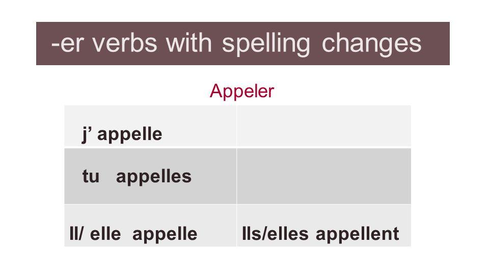 -er verbs with spelling changes Appeler j appelle tu appelles Il/ elle appelleIls/elles appellent