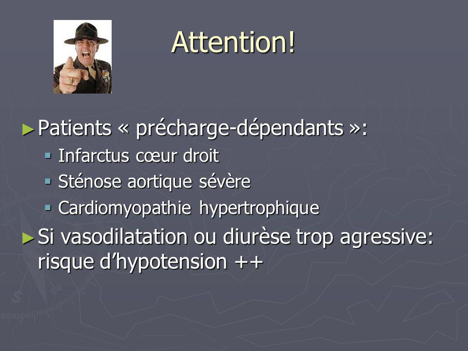 Attention! Patients « précharge-dépendants »: Patients « précharge-dépendants »: Infarctus cœur droit Infarctus cœur droit Sténose aortique sévère Sté