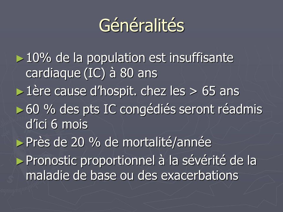 Généralités Dysfonction systolique: baisse du débit ventriculaire (FeVG < 40%) Dysfonction systolique: baisse du débit ventriculaire (FeVG < 40%) Dysfonction diastolique: baisse de la relaxation ventriculaire (FeVG N ou ) Dysfonction diastolique: baisse de la relaxation ventriculaire (FeVG N ou ) Spectre de linsuffisance cardiaque aiguë: peu symptomatique ad choc cardiogénique Spectre de linsuffisance cardiaque aiguë: peu symptomatique ad choc cardiogénique Classification NYHA (IC chronique) Classification NYHA (IC chronique)