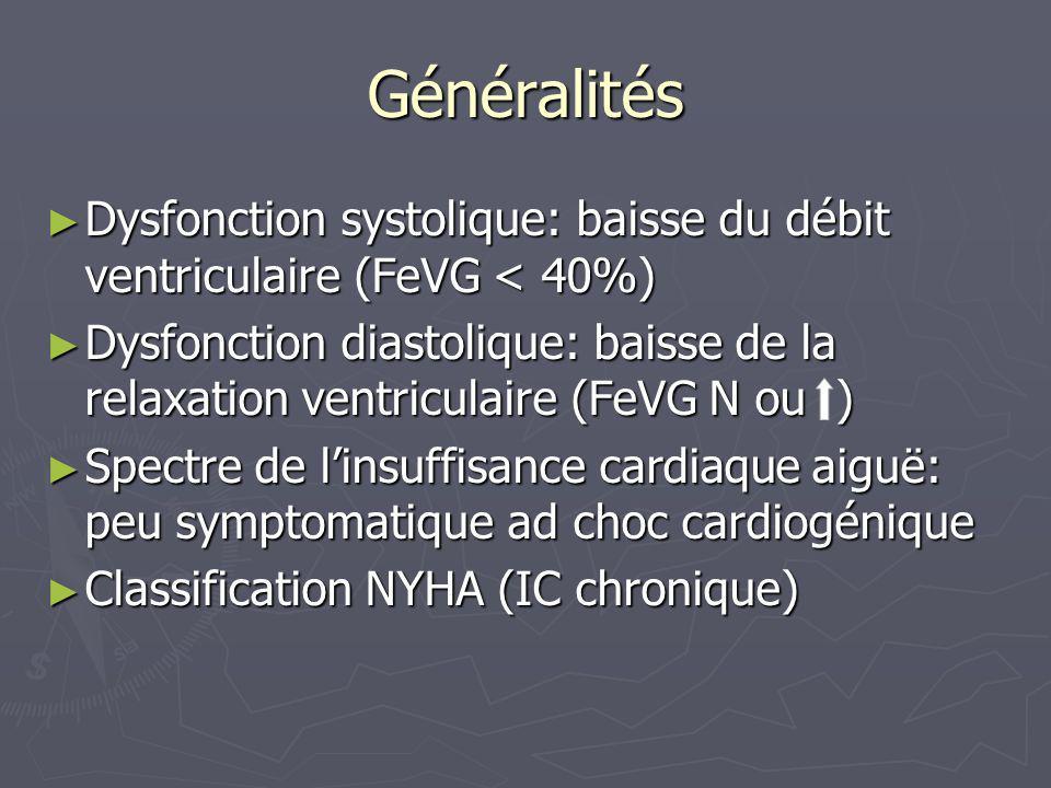Généralités Dysfonction systolique: baisse du débit ventriculaire (FeVG < 40%) Dysfonction systolique: baisse du débit ventriculaire (FeVG < 40%) Dysf