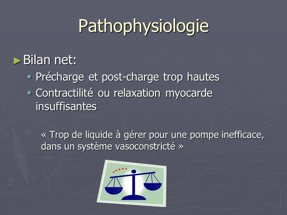 Pathophysiologie Bilan net: Bilan net: Précharge et post-charge trop hautes Précharge et post-charge trop hautes Contractilité ou relaxation myocarde