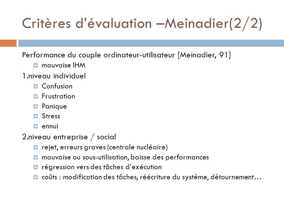 Critères dévaluation –Meinadier(2/2) Performance du couple ordinateur-utilisateur [Meinadier, 91] mauvaise IHM 1.niveau individuel Confusion Frustrati