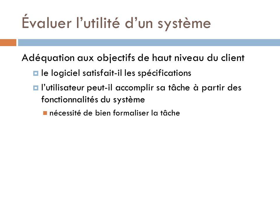 Évaluer lutilisabilité dun système Utilisabilité : norme ISO 9241 degré selon lequel un produit peut être utilisé, par des utilisateurs identifiés, pour atteindre des buts définis avec efficacité, efficience et satisfaction, dans un contexte dutilisation spécifié Critères de lutilisabilité efficacité: atteinte du résultat prévu efficience: consommation dun minimum de ressources satisfaction de lutilisateur: confort et évaluation subjective facilité dapprentissage facilité dappropriation: prise en main du logiciel facilité dutilisation fiabilité: pas ou peu derreurs dutilisation