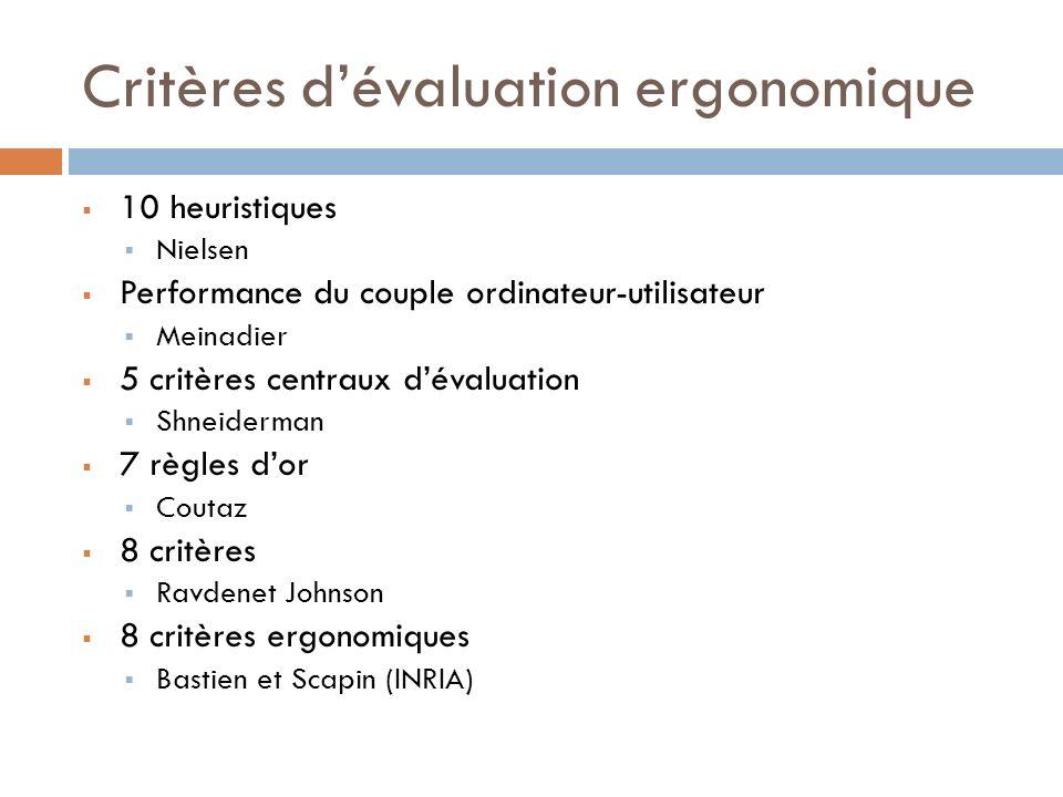 Critères dévaluation ergonomique 10 heuristiques Nielsen Performance du couple ordinateur-utilisateur Meinadier 5 critères centraux dévaluation Shneid