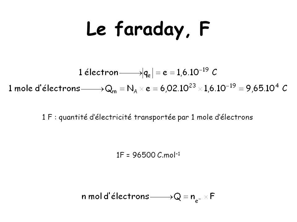 Le faraday, F 1 F : quantité délectricité transportée par 1 mole délectrons 1F = 96500 C.mol -1