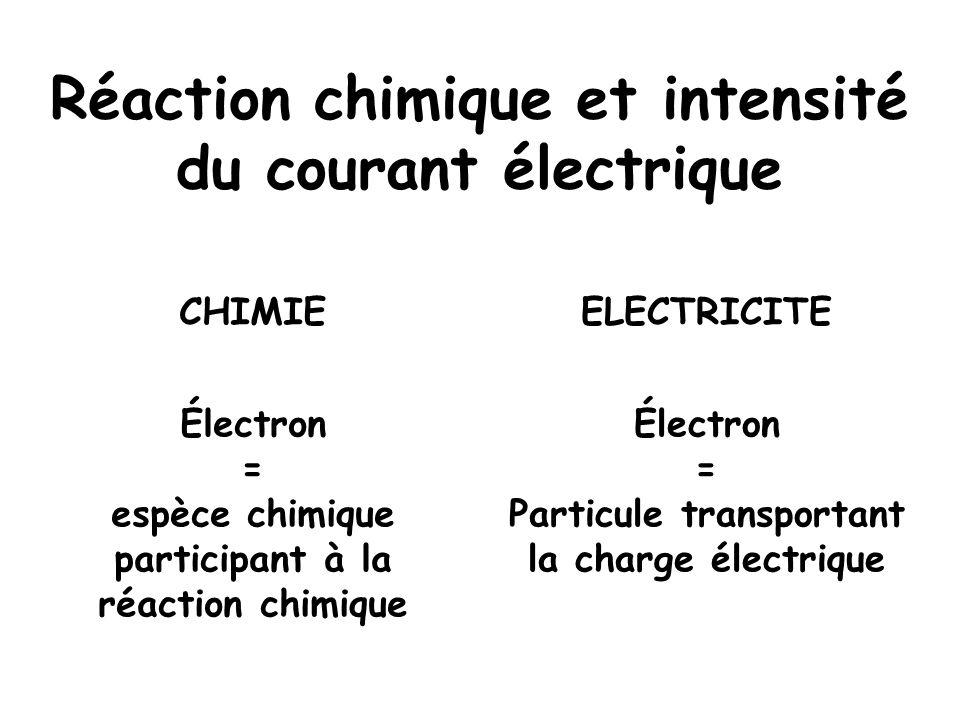 Réaction chimique et intensité du courant électrique ELECTRICITE Électron = Particule transportant la charge électrique CHIMIE Électron = espèce chimi
