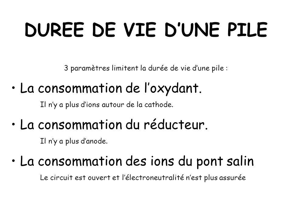 DUREE DE VIE DUNE PILE 3 paramètres limitent la durée de vie dune pile : La consommation de loxydant. Il ny a plus dions autour de la cathode. La cons