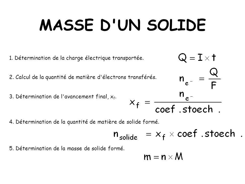 MASSE D'UN SOLIDE 1. Détermination de la charge électrique transportée. 2. Calcul de la quantité de matière d'électrons transférés. 3. Détermination d