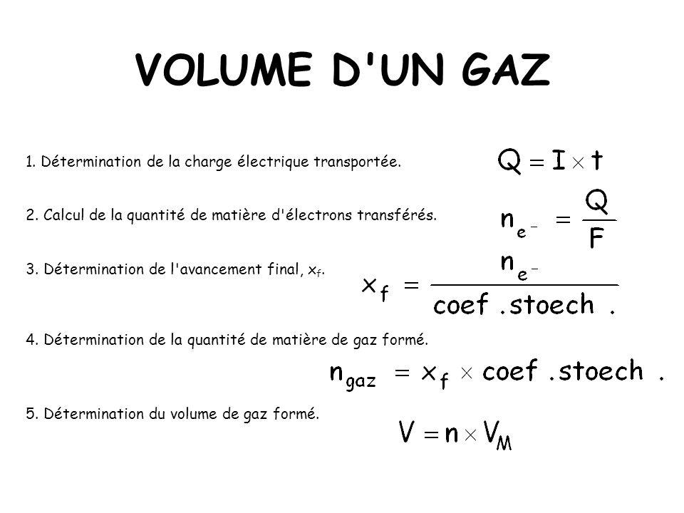 VOLUME D'UN GAZ 1. Détermination de la charge électrique transportée. 2. Calcul de la quantité de matière d'électrons transférés. 3. Détermination de