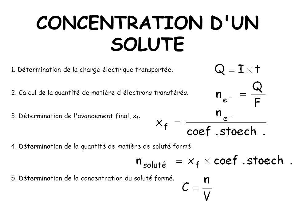 CONCENTRATION D'UN SOLUTE 1. Détermination de la charge électrique transportée. 2. Calcul de la quantité de matière d'électrons transférés. 3. Détermi