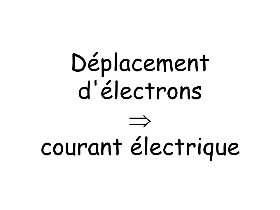 Déplacement d'électrons courant électrique