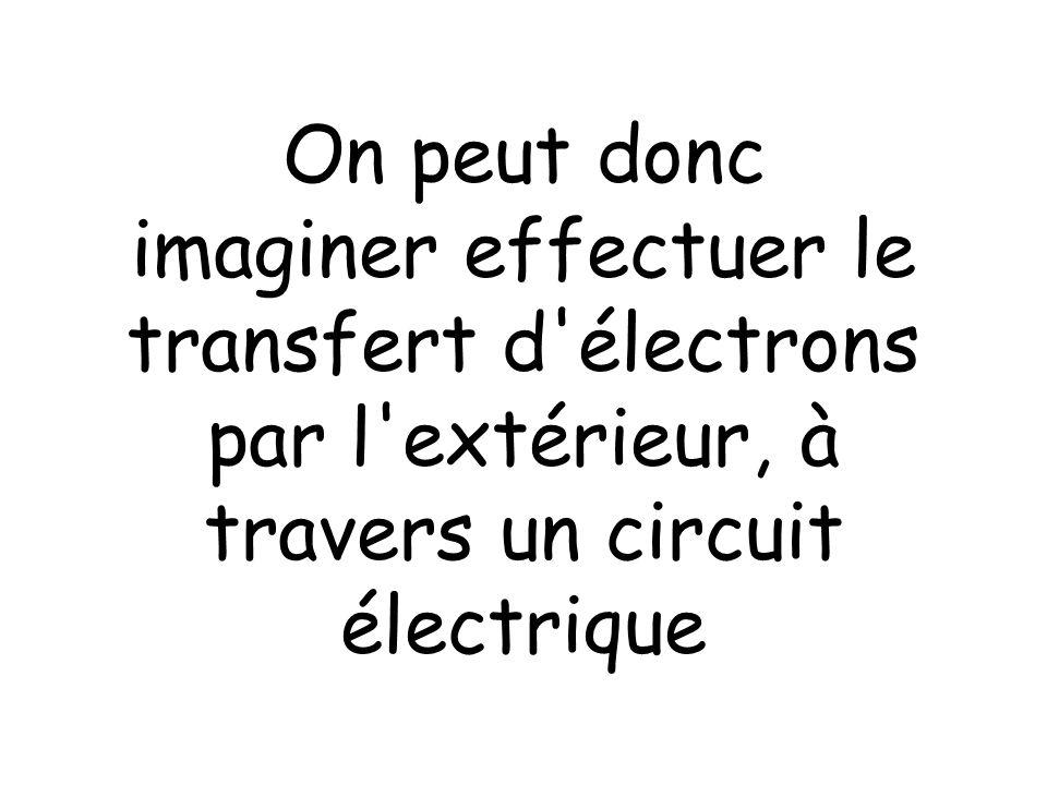 On peut donc imaginer effectuer le transfert d'électrons par l'extérieur, à travers un circuit électrique