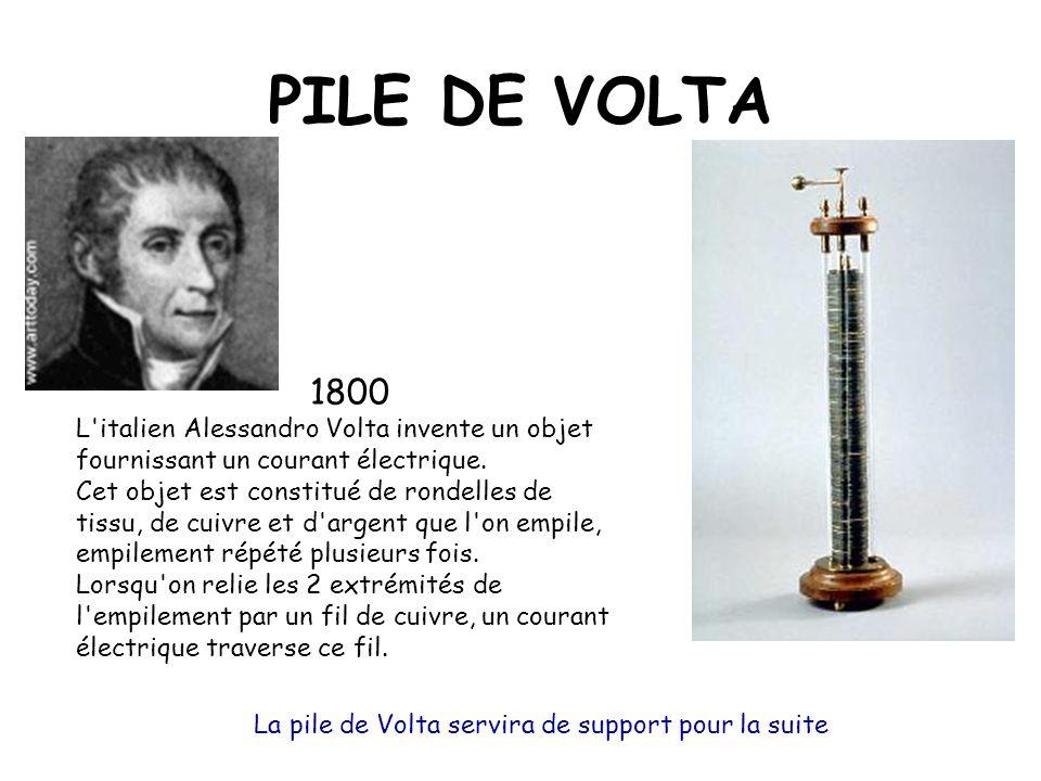 PILE DE VOLTA 1800 L'italien Alessandro Volta invente un objet fournissant un courant électrique. Cet objet est constitué de rondelles de tissu, de cu