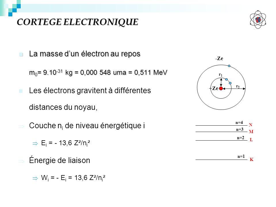 CORTEGE ELECTRONIQUE La masse dun électron au repos La masse dun électron au repos m 0 = 9.10 -31 kg = 0,000 548 uma = 0,511 MeV Les électrons gravite