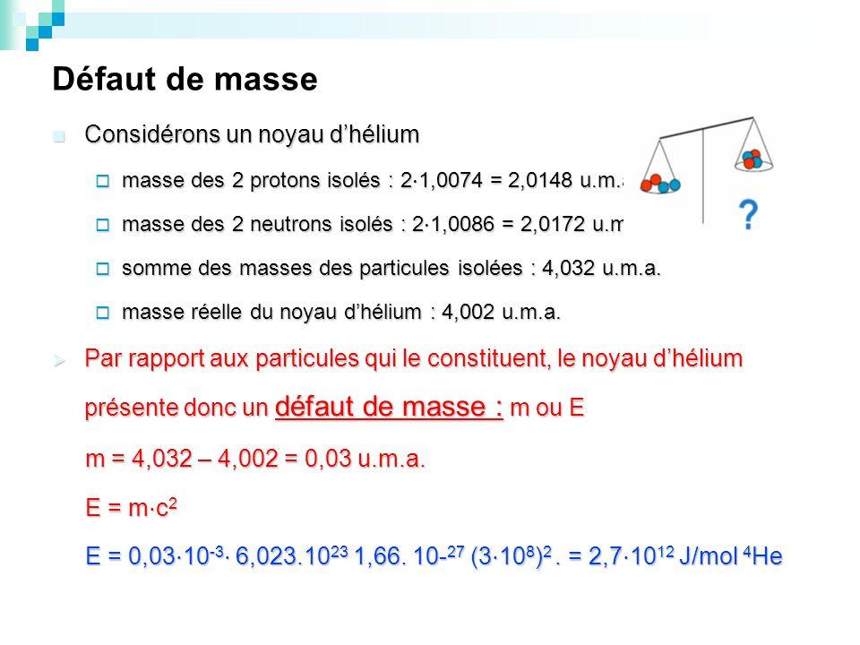 Défaut de masse Considérons un noyau dhélium Considérons un noyau dhélium masse des 2 protons isolés : 2 1,0074 = 2,0148 u.m.a. masse des 2 protons is