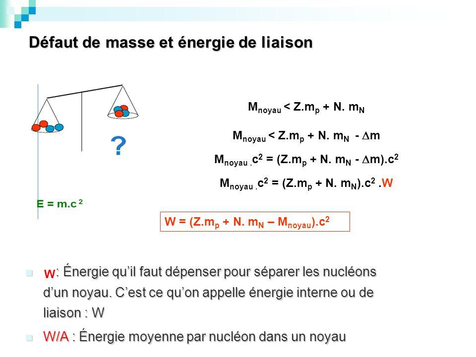 Défaut de masse et énergie de liaison B : Énergie quil faut dépenser pour séparer les nucléons dun noyau. Cest ce quon appelle énergie interne ou de l