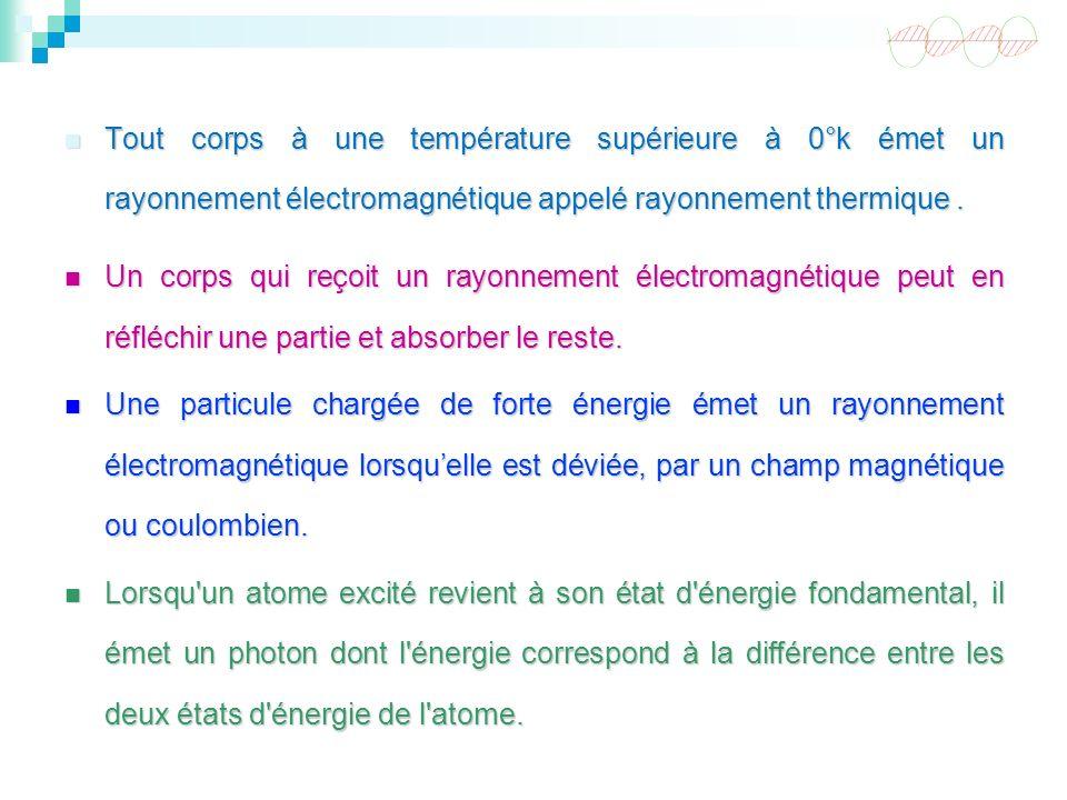 Tout corps à une température supérieure à 0°k émet un rayonnement électromagnétique appelé rayonnement thermique. Tout corps à une température supérie
