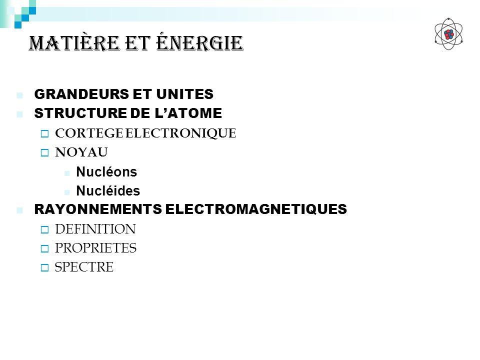 Matière et énergie GRANDEURS ET UNITES STRUCTURE DE LATOME CORTEGE ELECTRONIQUE NOYAU Nucléons Nucléides RAYONNEMENTS ELECTROMAGNETIQUES DEFINITION PR
