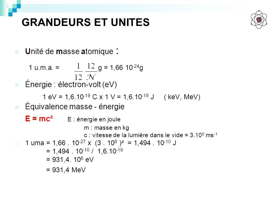 GRANDEURS ET UNITES Unité de masse atomique : 1 u.m.a. = g = 1,66 10 -24 g Énergie : électron-volt (eV) 1 eV = 1,6.10 -19 C x 1 V = 1,6.10 -19 J ( keV