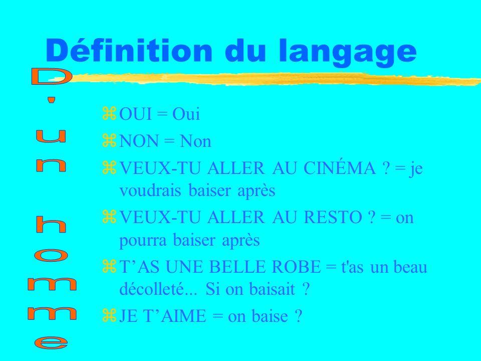 Définition du langage zOUI = Oui zNON = Non zVEUX-TU ALLER AU CINÉMA .