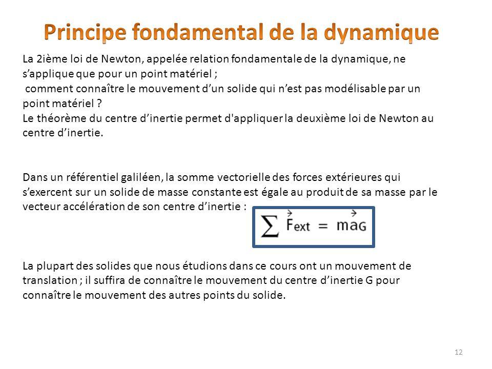 La 2ième loi de Newton, appelée relation fondamentale de la dynamique, ne sapplique que pour un point matériel ; comment connaître le mouvement dun solide qui nest pas modélisable par un point matériel .