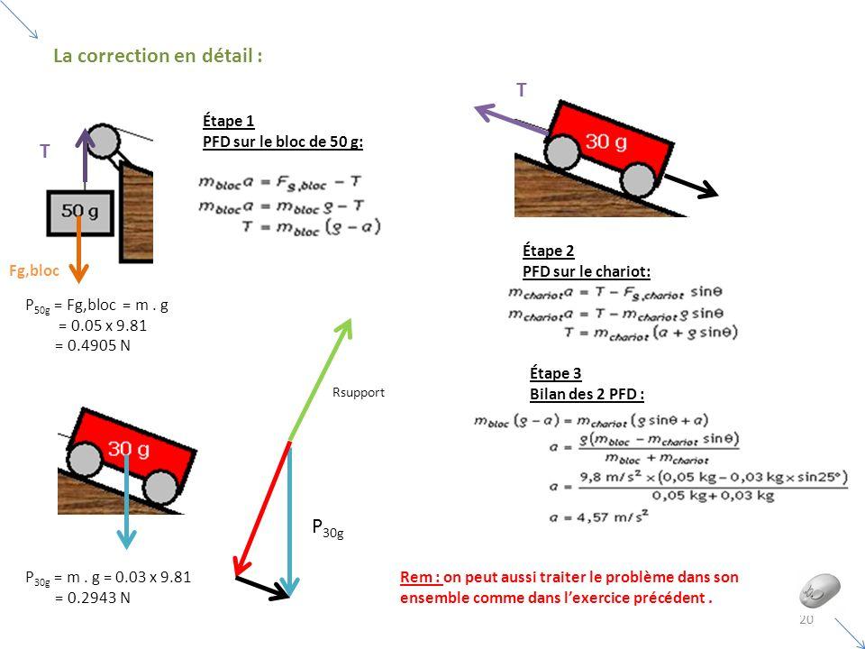 20 La correction en détail : P 50g = Fg,bloc = m. g = 0.05 x 9.81 = 0.4905 N P 30g = m. g = 0.03 x 9.81 = 0.2943 N Rsupport P 30g Étape 1 PFD sur le b