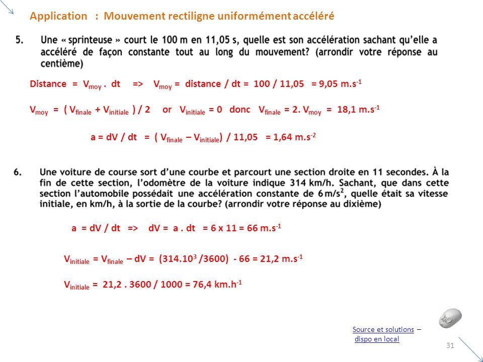 31 Distance = V moy. dt => V moy = distance / dt = 100 / 11,05 = 9,05 m.s -1 V moy = ( V finale + V initiale ) / 2 or V initiale = 0 donc V finale = 2