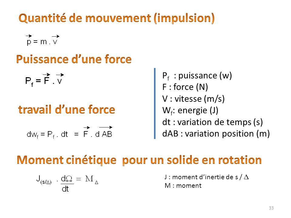 P f : puissance (w) F : force (N) V : vitesse (m/s) W f : energie (J) dt : variation de temps (s) dAB : variation position (m) J : moment dinertie de s / M : moment 33