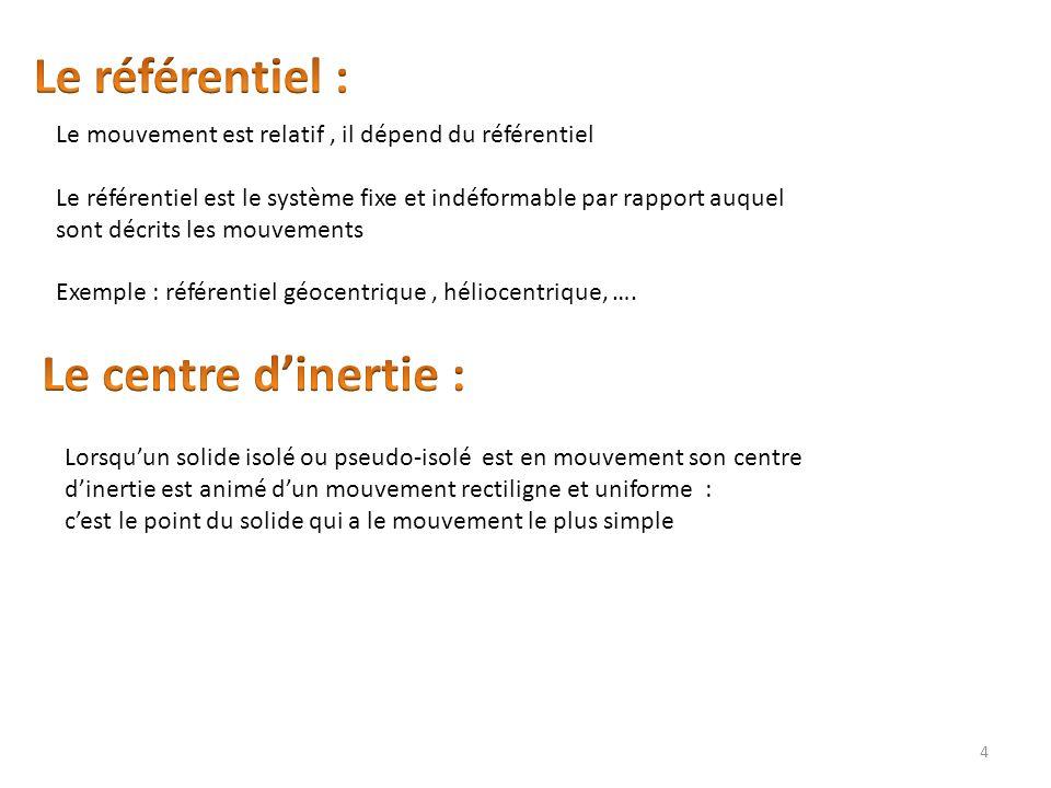 Le mouvement est relatif, il dépend du référentiel Le référentiel est le système fixe et indéformable par rapport auquel sont décrits les mouvements Exemple : référentiel géocentrique, héliocentrique, ….