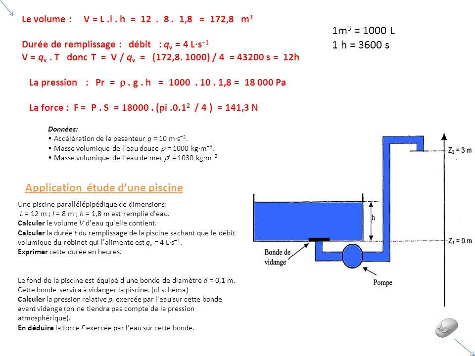 42 Paradoxe hydrostatique Une piscine parallélépipédique de dimensions: L = 12 m ; l = 8 m ; h = 1,8 m est remplie d'eau. Calculer le volume V d'eau q