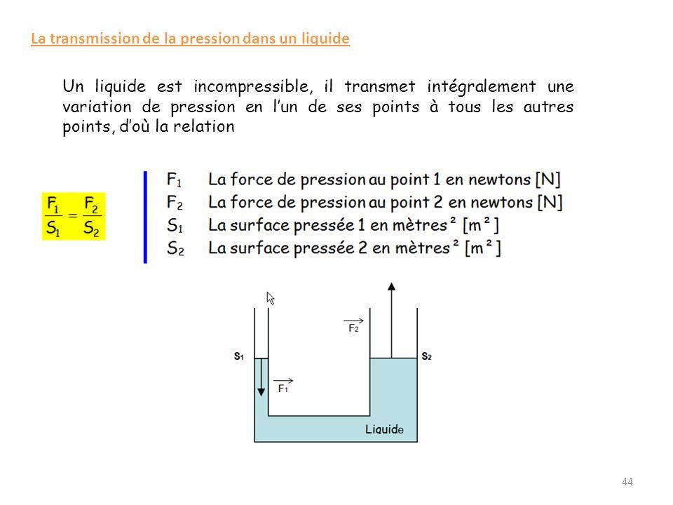 La transmission de la pression dans un liquide Un liquide est incompressible, il transmet intégralement une variation de pression en lun de ses points à tous les autres points, doù la relation 44