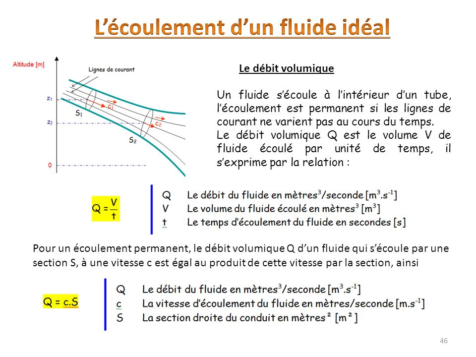 Le débit volumique Un fluide sécoule à lintérieur dun tube, lécoulement est permanent si les lignes de courant ne varient pas au cours du temps.