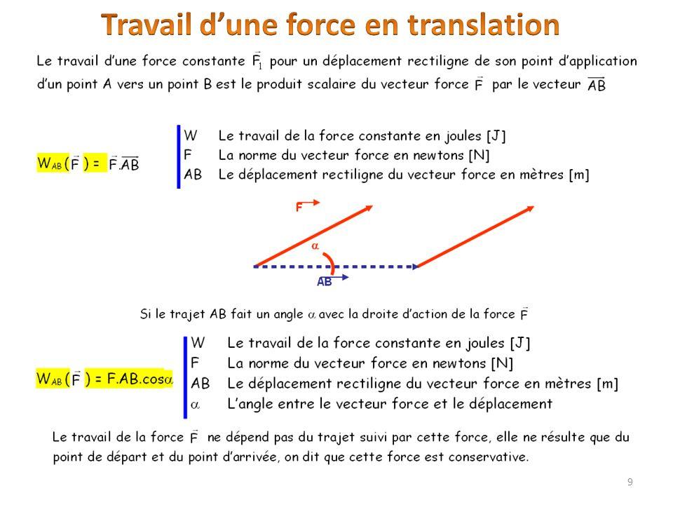 30 Application : Mouvement rectiligne uniformément accéléré Source et solutionsSource et solutions – dispo en local Vitesse initiale : graphiquement 20 m/s Accélération : a = dv / dt = ( 44 - 20 ) / ( 12 – 0 ) = 2 m.s -2 Accélération : a = dv /dt = (40- 24) / ( 10 - 2) = 2 m.s -2 Mouvement uniformément accéléré : déplacement = Vmoy.