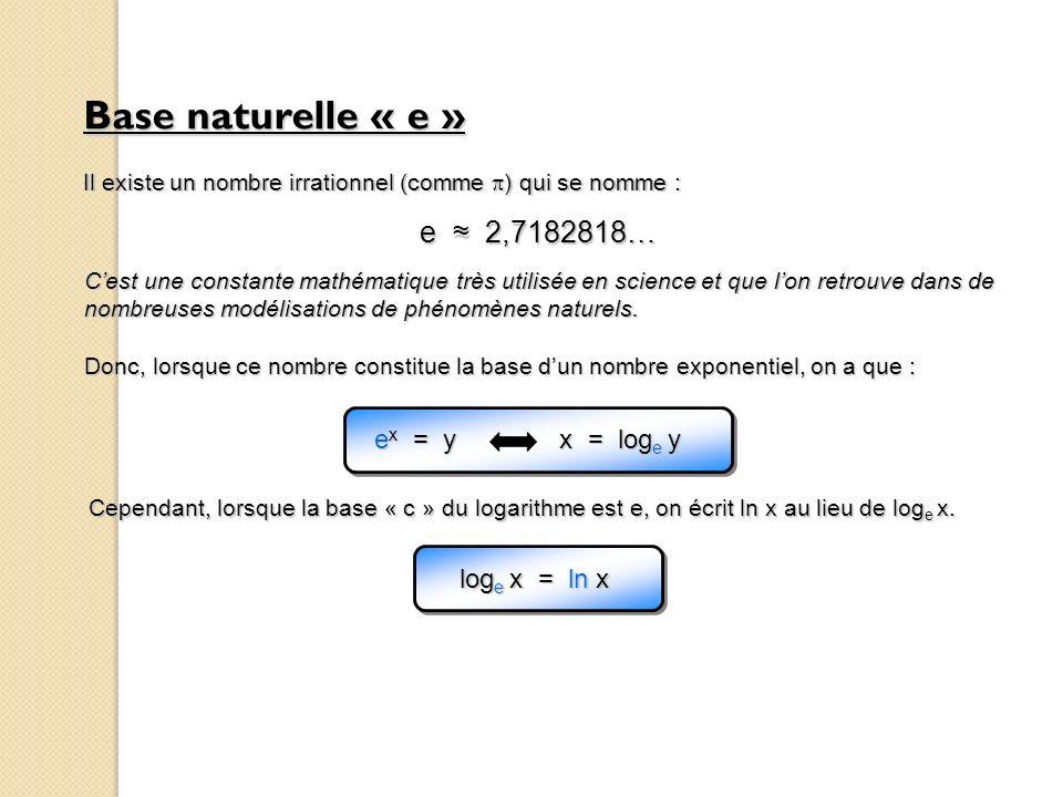 Base naturelle « e » Il existe un nombre irrationnel (comme ) qui se nomme : e 2,7182818… e x = y x = log e y Donc, lorsque ce nombre constitue la bas