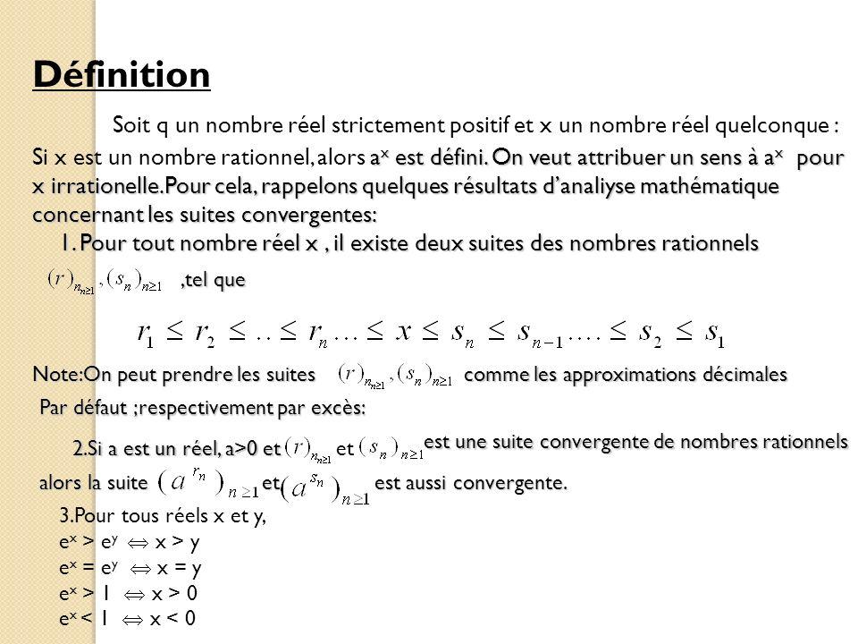 Définition a x est défini. On veut attribuer un sens à a x pour x irrationelle.Pour cela, rappelons quelques résultats danaliyse mathématique concerna