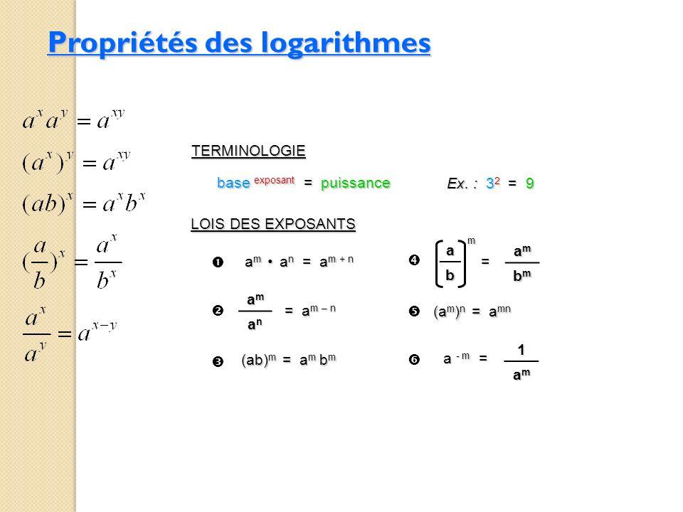 Propriétés des logarithmes base exposant = puissance TERMINOLOGIE Ex. : 3 2 = 9 LOIS DES EXPOSANTS a m a n = a m + n amamamam anananan = a m – n (ab)