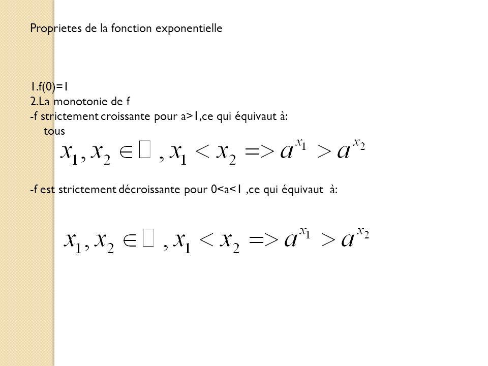 Proprietes de la fonction exponentielle 1.f(0)=1 2.La monotonie de f -f strictement croissante pour a>1,ce qui équivaut à: tous -f est strictement déc