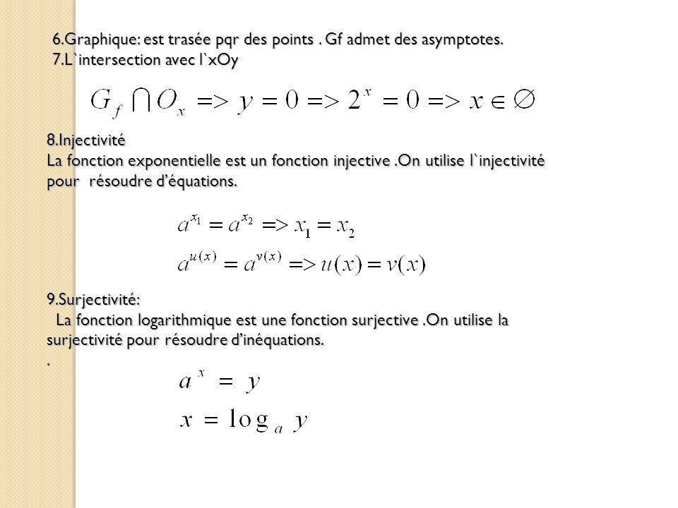 6.Graphique: est trasée pqr des points. Gf admet des asymptotes. 7.L`intersection avec l`xOy 8.Injectivité La fonction exponentielle est un fonction i