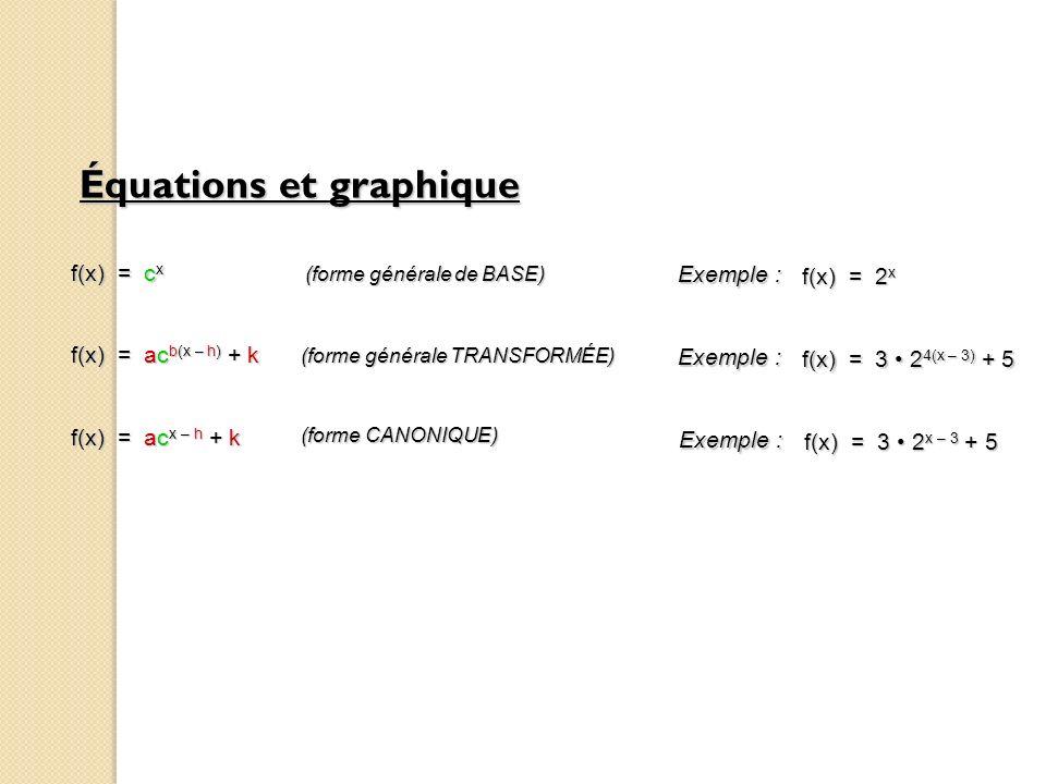 Équations et graphique f(x) = c x (forme générale de BASE) f(x) = ac b(x – h) + k (forme générale TRANSFORMÉE) f(x) = ac x – h + k (forme CANONIQUE) f
