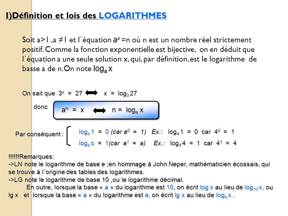 I)Définition et lois des LOGARITHMES On sait que 3 x = 27 x = log 3 27 a n = x n = log a x donc Par conséquent : log a 1 = 0 log a c = 1 (car a 0 = 1)