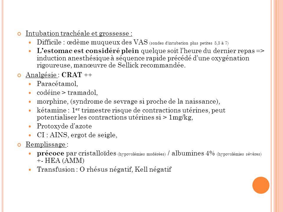 Intubation trachéale et grossesse : Difficile : œdème muqueux des VAS (sondes dintubation plus petites 5,5 à 7) Lestomac est considéré plein quelque s