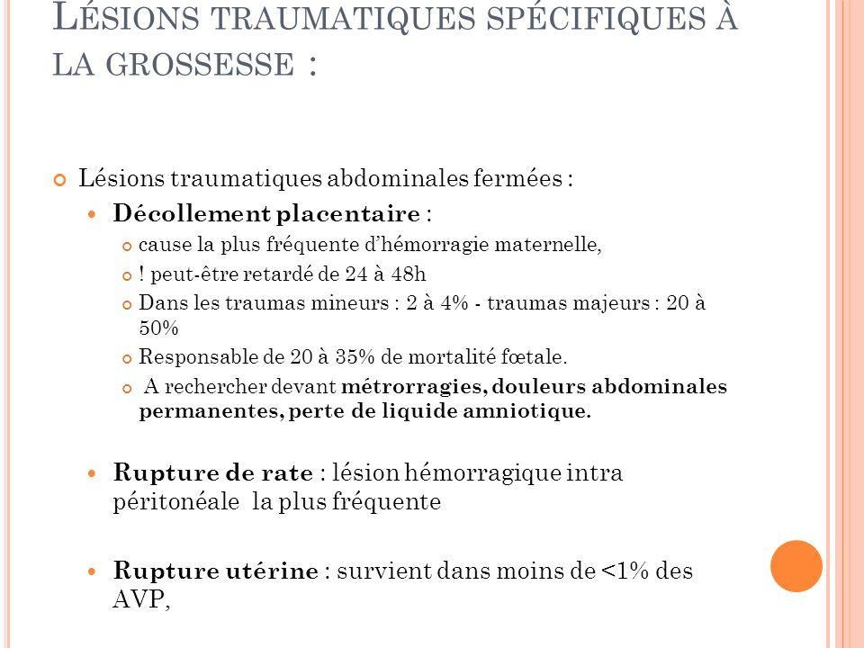L ÉSIONS TRAUMATIQUES SPÉCIFIQUES À LA GROSSESSE : Lésions traumatiques abdominales fermées : Décollement placentaire : cause la plus fréquente dhémor
