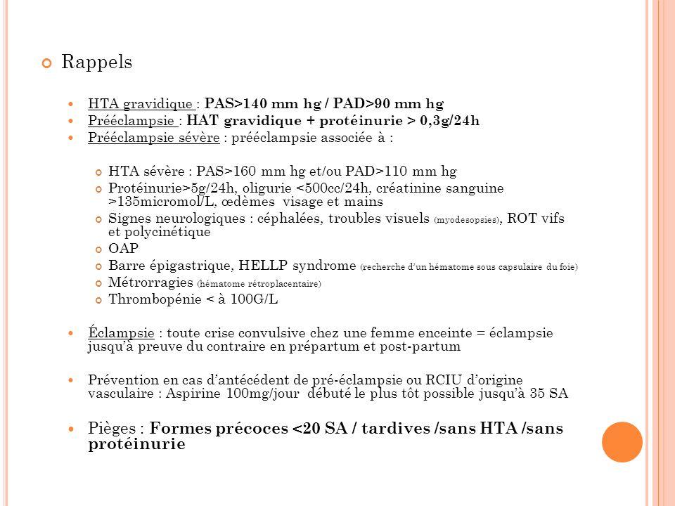 Rappels HTA gravidique : PAS>140 mm hg / PAD>90 mm hg Prééclampsie : HAT gravidique + protéinurie > 0,3g/24h Prééclampsie sévère : prééclampsie associ